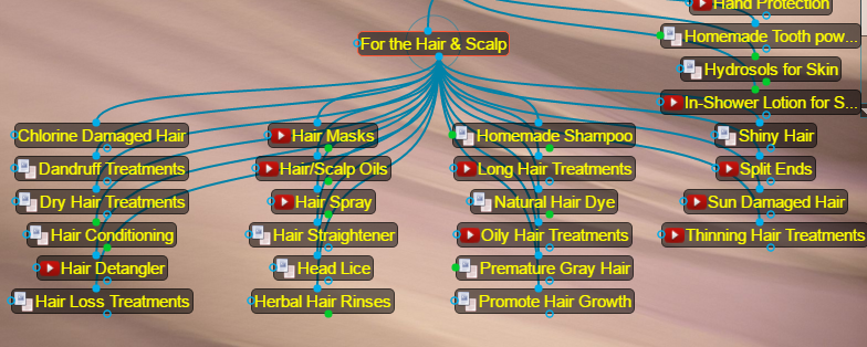 "Categories in ""For Hair & Scalp"""